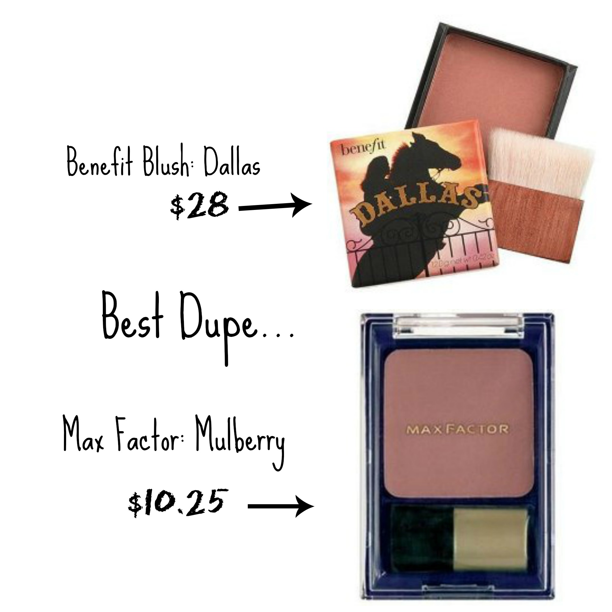 Tag Archives: benefit dandelion makeup dupe